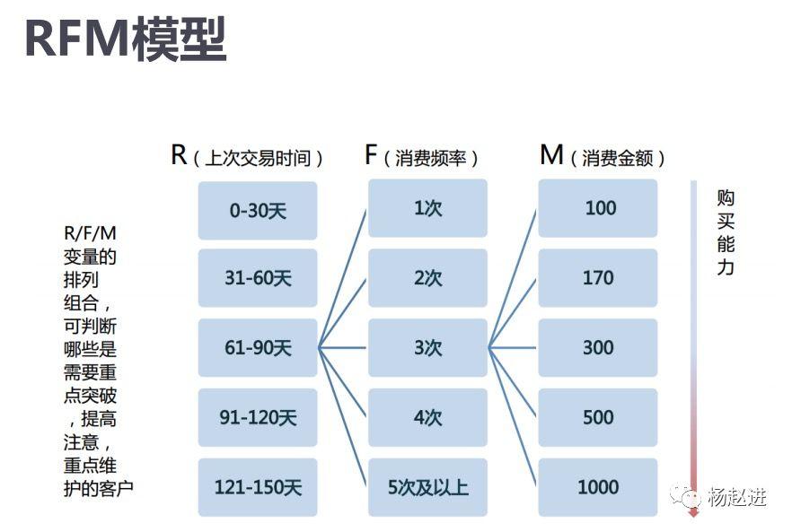 微商社群运营方案(社群客户关系建设的实操方法)